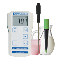 Portable pH/Temperature Meter for Dairy Products